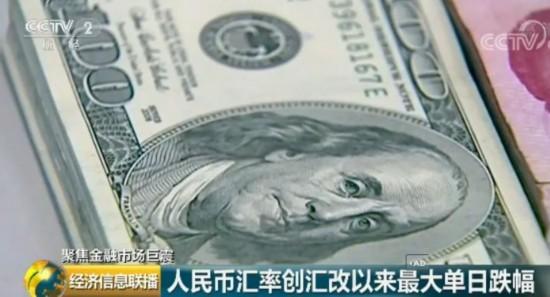 """紧急!人民币突降664点 创汇改后单日最大跌幅!这五类人要""""小心""""了"""