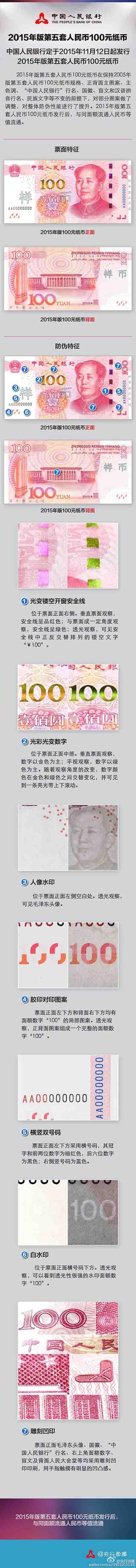 央行将发行2015年版第五套人民币100元纸币 - 逍遥客 - 逍遥客