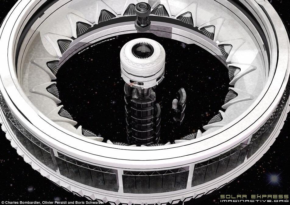 """据英国每日邮报报道,目前,科学家最新设计一种太空列车概念——""""太阳系快车"""",每秒飞行速度达到3000公里,意味着人类仅需37个小时就能到达火星。   """"太阳系快车""""被描述为太空列车,它永不停歇地高速运行,期间不会减速。设计师指出,太阳系快车将持续保持高速运行,因此较小的太空飞船只有在太阳系快车路过时进行搭乘。非赢利机构Imaginactive的任务是""""鼓舞年轻人建造机动性未来"""",该机构负责人查尔斯-庞巴迪("""